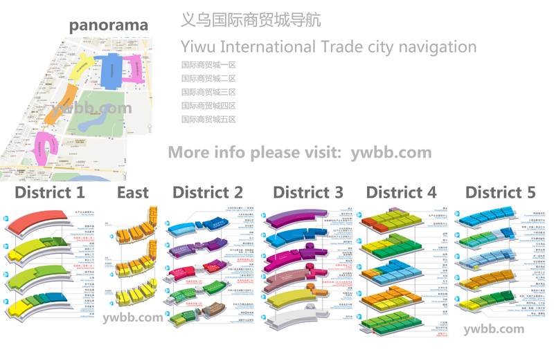 Yiwu International trade city navigation